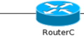 Protocolli di Routing
