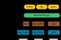 LINUX LEZ 5: Partizioni in Ubuntu