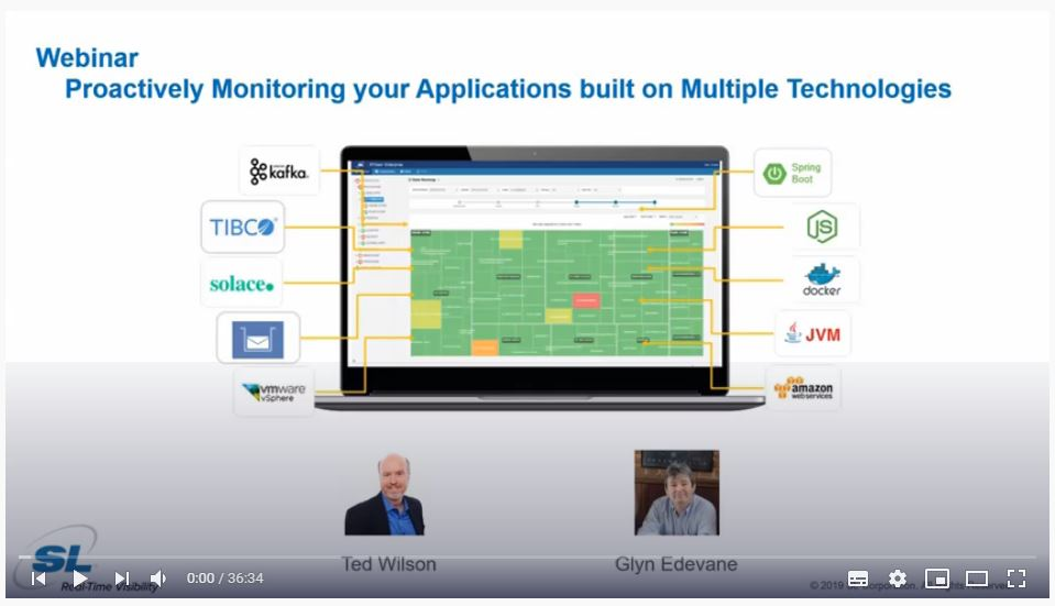TIBCO: Proactively Monitor Applications